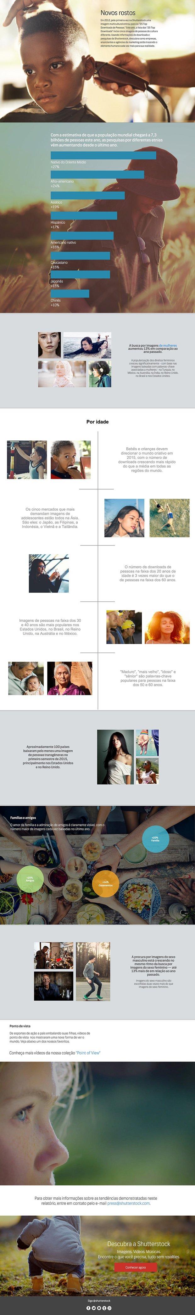 ChangingFaces-Infographic-PT-2